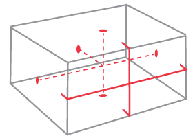 Illustration of the lines and dots projected by General X5.
