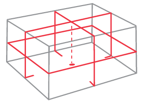 Illustration of the lines and dot projected by Centre Point X‑Multi PRO.